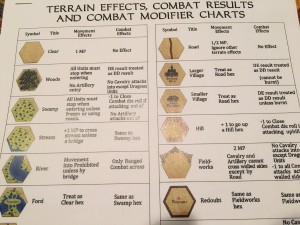 Great Northern Terrain Effects Chart