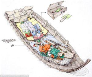 Viking Burial Boat