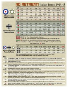 no-retreat-italian-front-1943-1945-combat-results-table