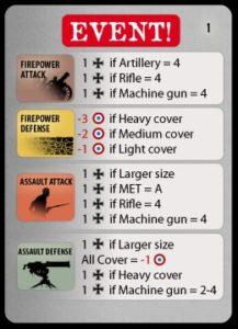 kindermord-combat-card-test